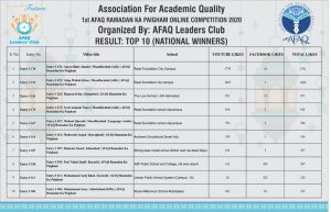 ALC Online Competition result